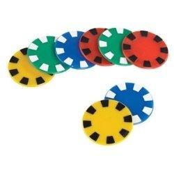 Casino Chip Round