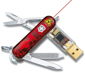 Multi Tool Usb Flash Drive Uk Corporate Gifts